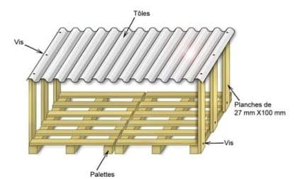 Schéma d'un abri pour le bois