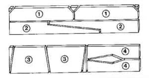 Comment construire un banc de jardin en bois ? 5