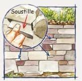 Comment monter un muret en pierre sèche ? 3