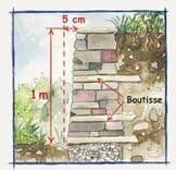 Comment monter un muret en pierre sèche ? 2