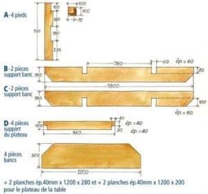 Comment construire une table de jardin en bois ? 3