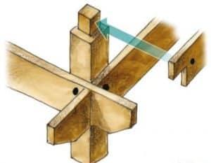 Comment construire une table de jardin en bois ? 2