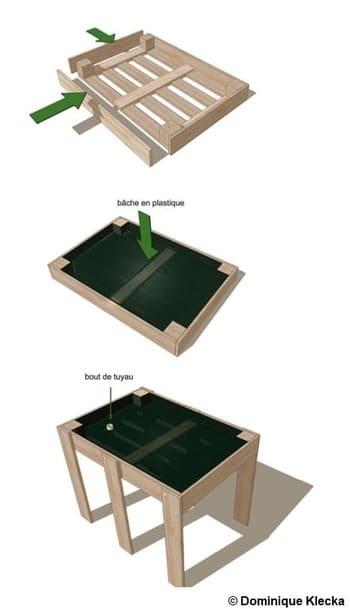 Dessin des trois étapes pour fabriquer une jardinière hors sol