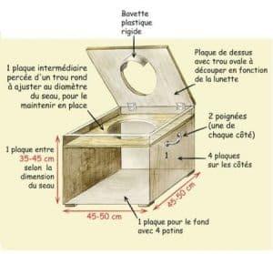 Schéma pour fabriquer ses toilettes sèches