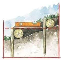 Comment construire un escalier de jardin en rondins de bois ? 1