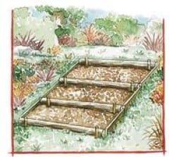 Comment construire un escalier de jardin en rondins de bois ?